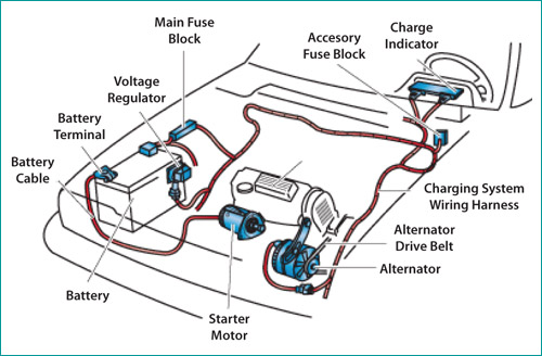 Nampa Battery Charger Wiring Schematic on
